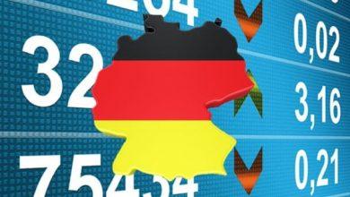 L'économie allemande